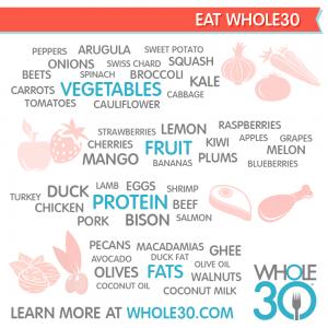 EatWhole30-Instagram-300x300